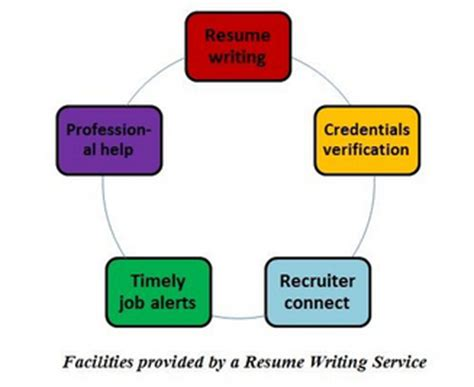 What Does Qualifications Mean on a Job Application